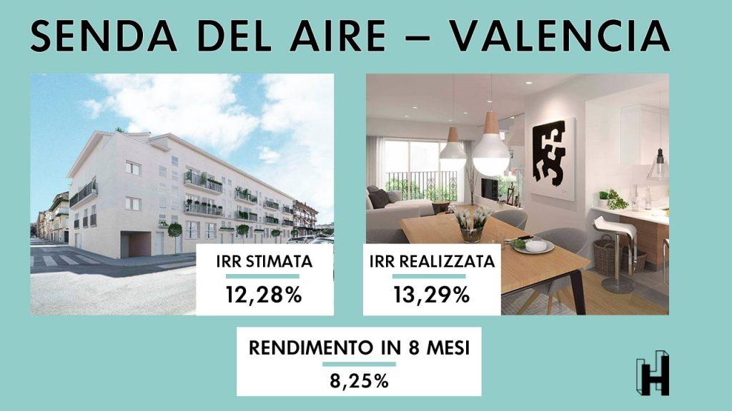 Senda del Aire Housers Valencia